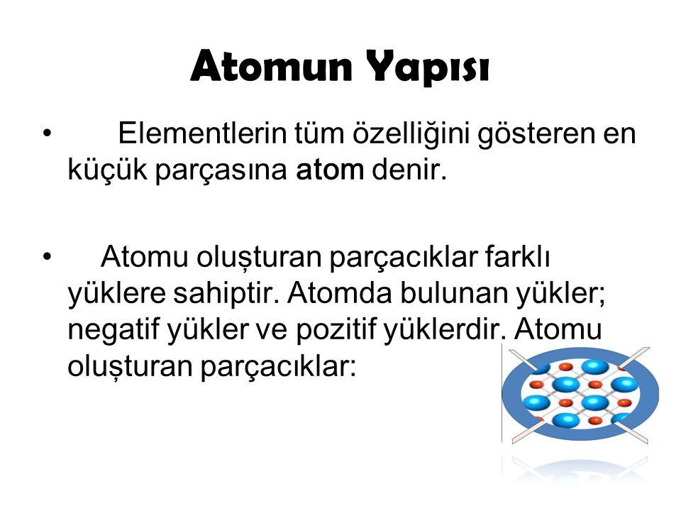 Atomun Yapısı Elementlerin tüm özelliğini gösteren en küçük parçasına atom denir.