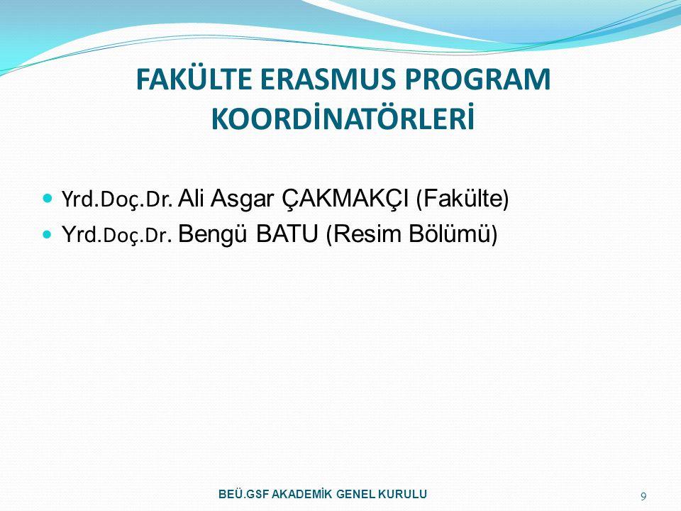 FAKÜLTE ERASMUS PROGRAM KOORDİNATÖRLERİ
