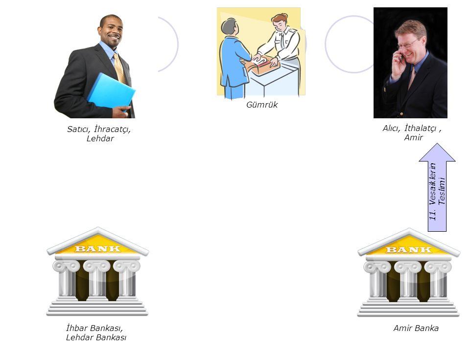 Gümrük Satıcı, İhracatçı, Lehdar. Alıcı, İthalatçı , Amir. 11. Vesaiklerin Teslimi. İhbar Bankası,