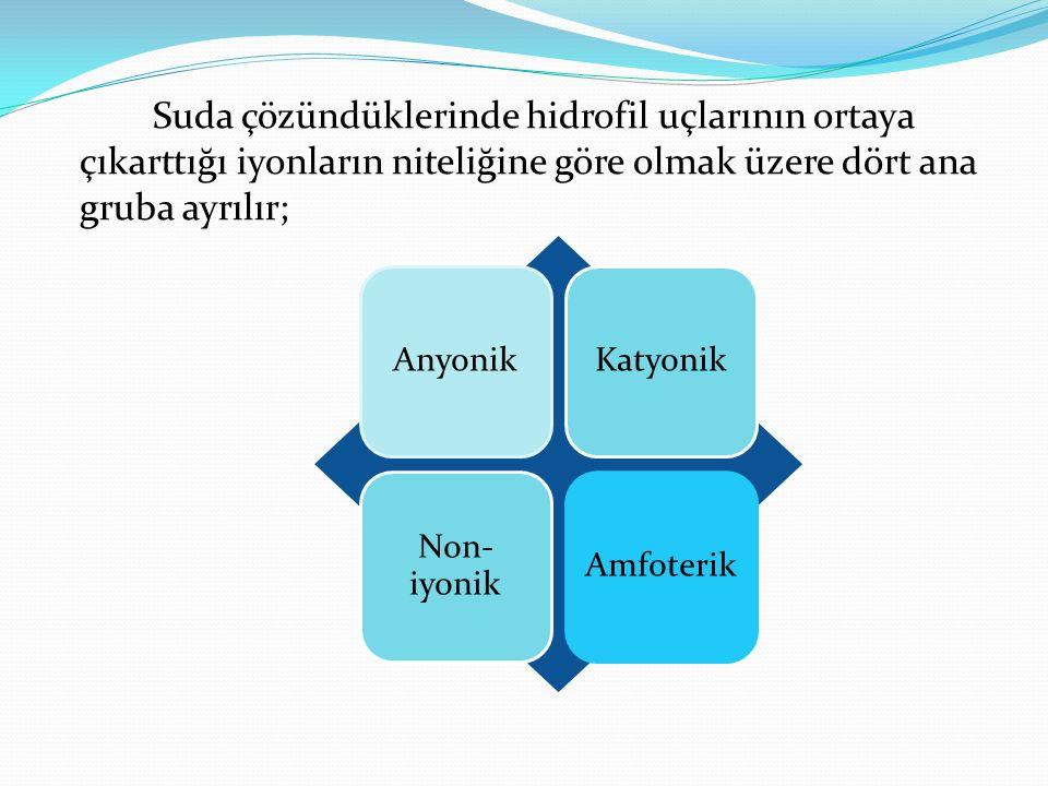 Suda çözündüklerinde hidrofil uçlarının ortaya çıkarttığı iyonların niteliğine göre olmak üzere dört ana gruba ayrılır;
