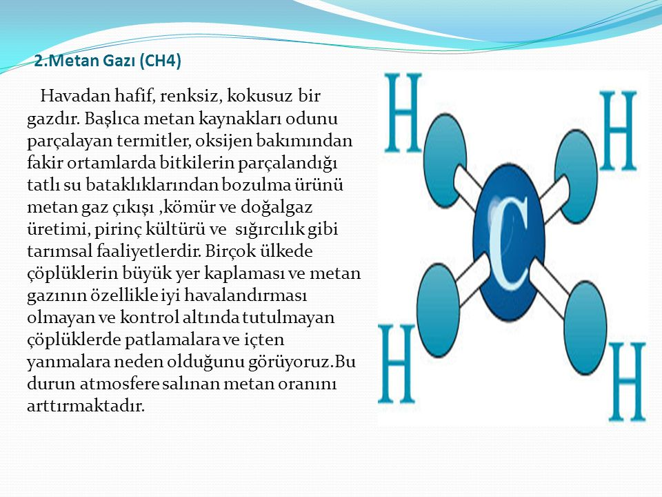 2.Metan Gazı (CH4)