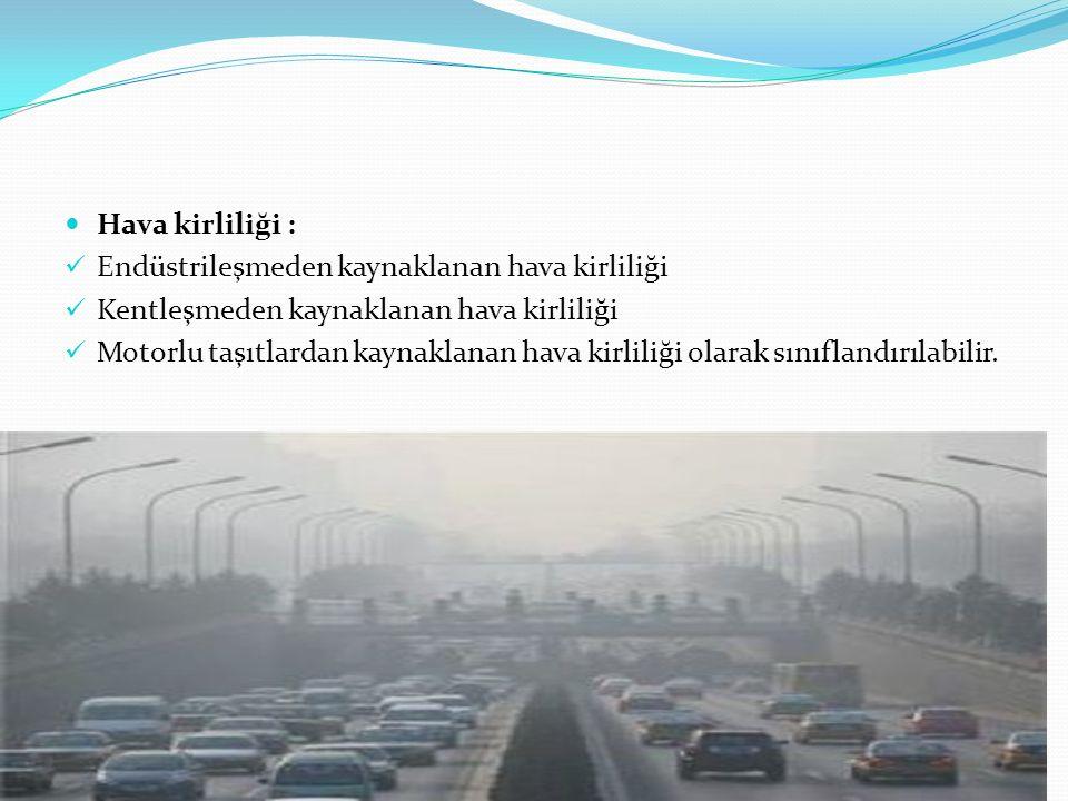Hava kirliliği : Endüstrileşmeden kaynaklanan hava kirliliği. Kentleşmeden kaynaklanan hava kirliliği.