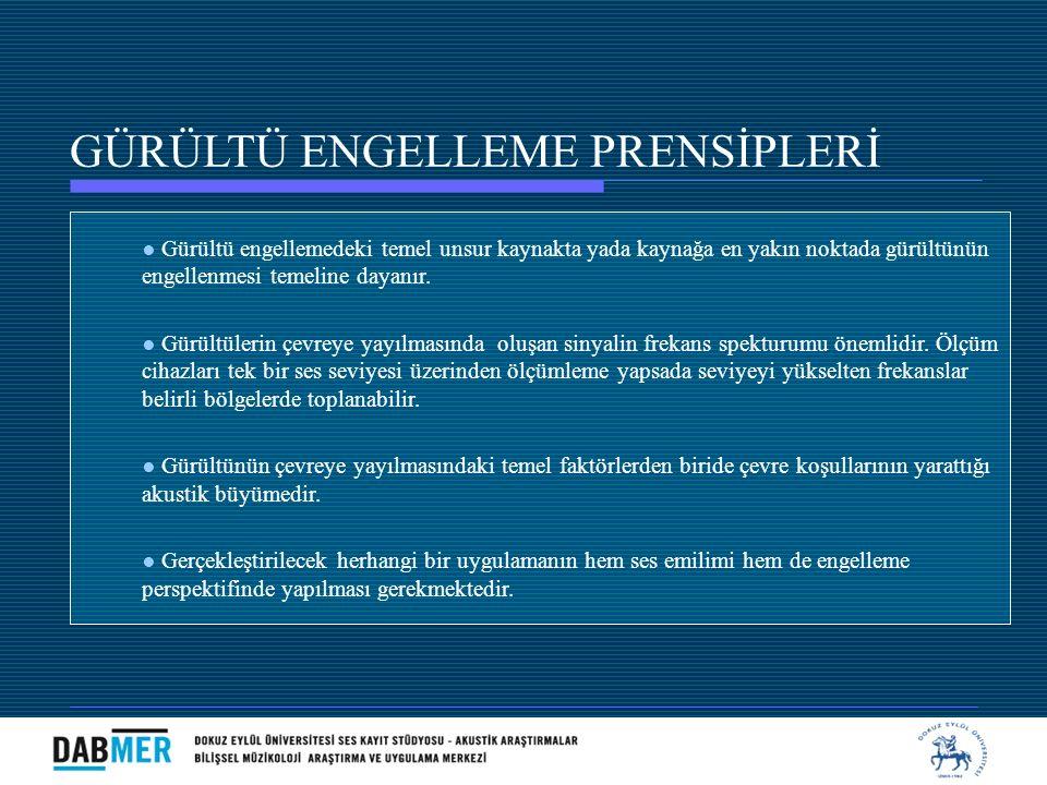 GÜRÜLTÜ ENGELLEME PRENSİPLERİ