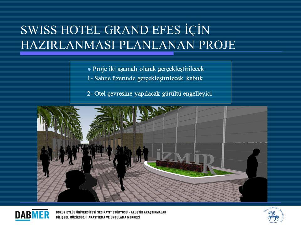SWISS HOTEL GRAND EFES İÇİN HAZIRLANMASI PLANLANAN PROJE
