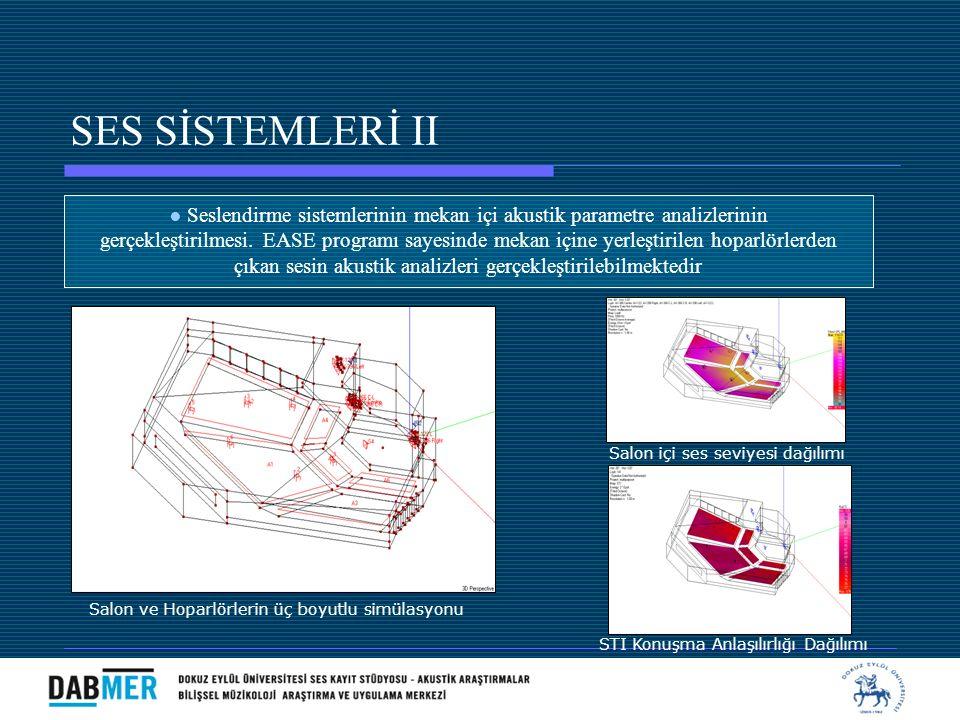 SES SİSTEMLERİ II ● Seslendirme sistemlerinin mekan içi akustik parametre analizlerinin.