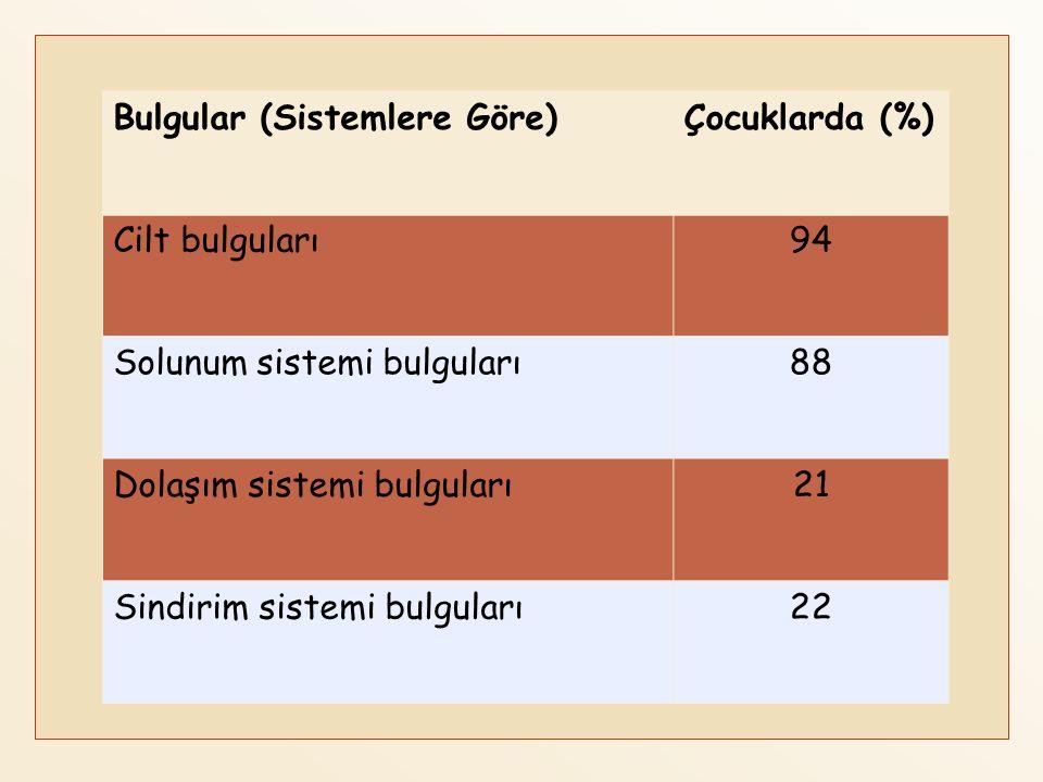 Bulgular (Sistemlere Göre)
