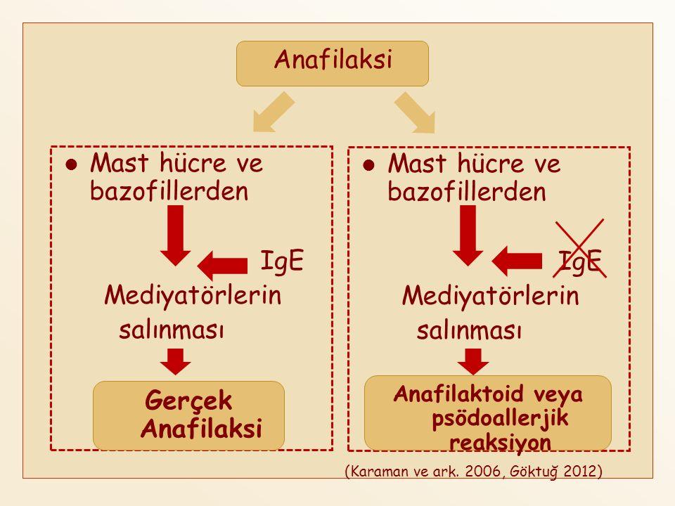 Anafilaktoid veya psödoallerjik reaksiyon