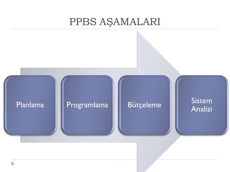 PPBS AŞAMALARI Planlama Programlama Bütçeleme Sistem Analizi