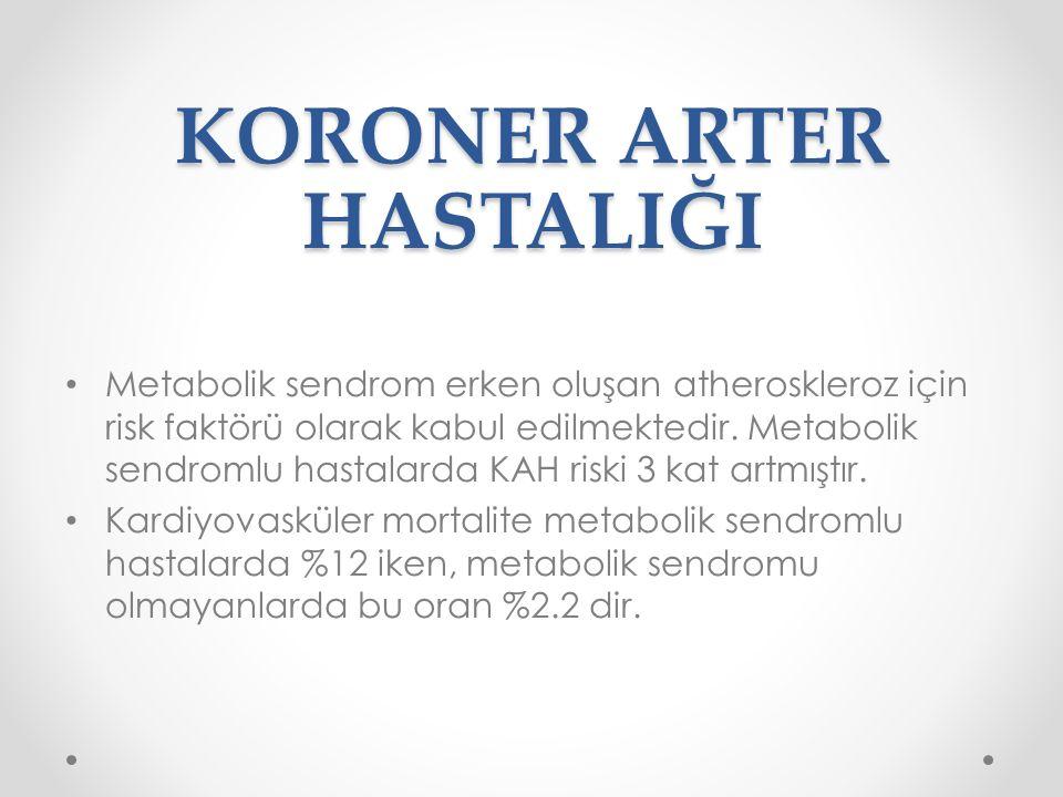 KORONER ARTER HASTALIĞI