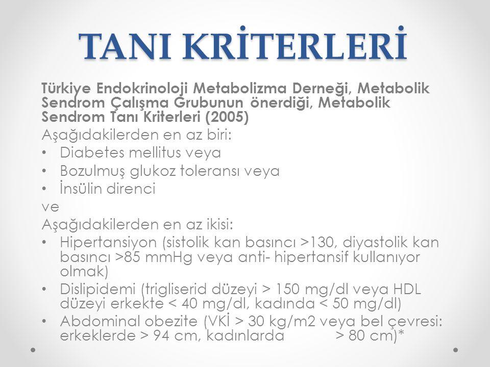 TANI KRİTERLERİ Türkiye Endokrinoloji Metabolizma Derneği, Metabolik Sendrom Çalışma Grubunun önerdiği, Metabolik Sendrom Tanı Kriterleri (2005)
