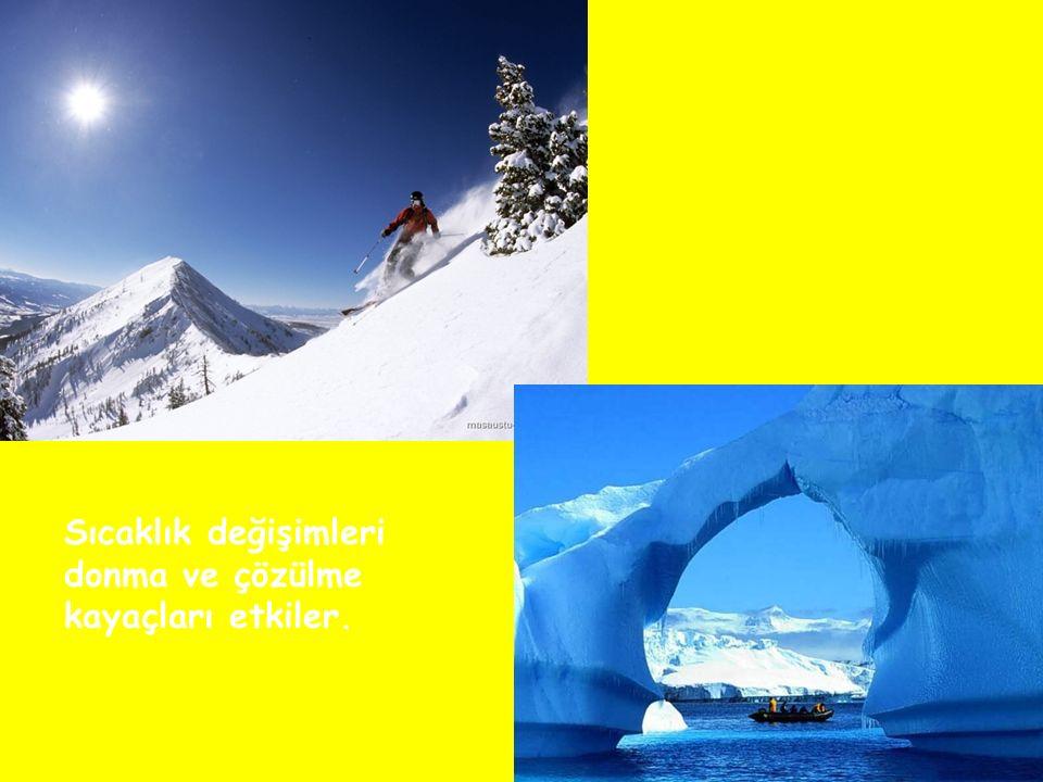 Sıcaklık değişimleri donma ve çözülme kayaçları etkiler.