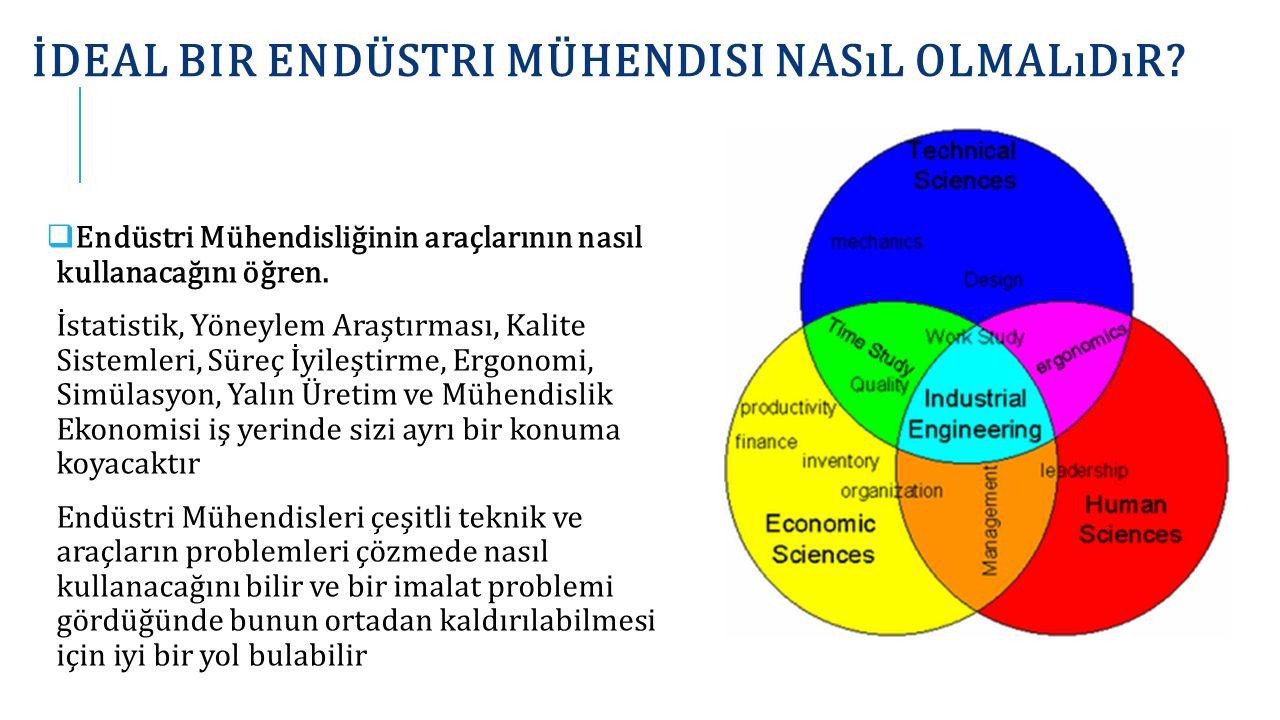İdeal bir Endüstri Mühendisi Nasıl Olmalıdır