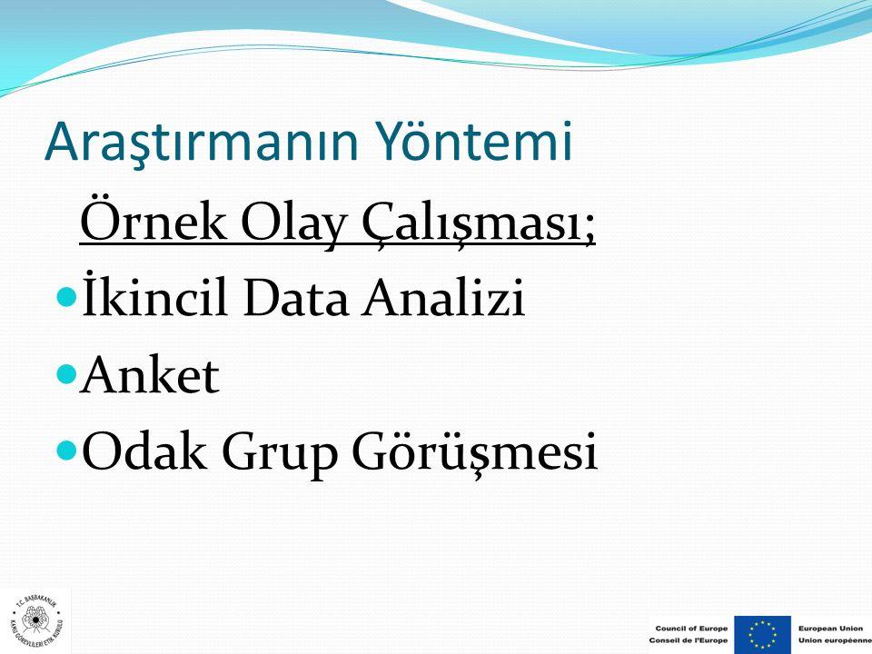 Araştırmanın Yöntemi İkincil Data Analizi Anket Odak Grup Görüşmesi