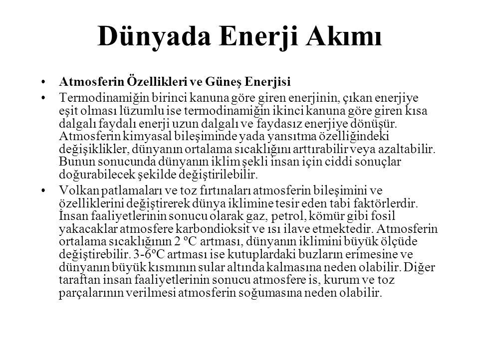 Dünyada Enerji Akımı Atmosferin Özellikleri ve Güneş Enerjisi
