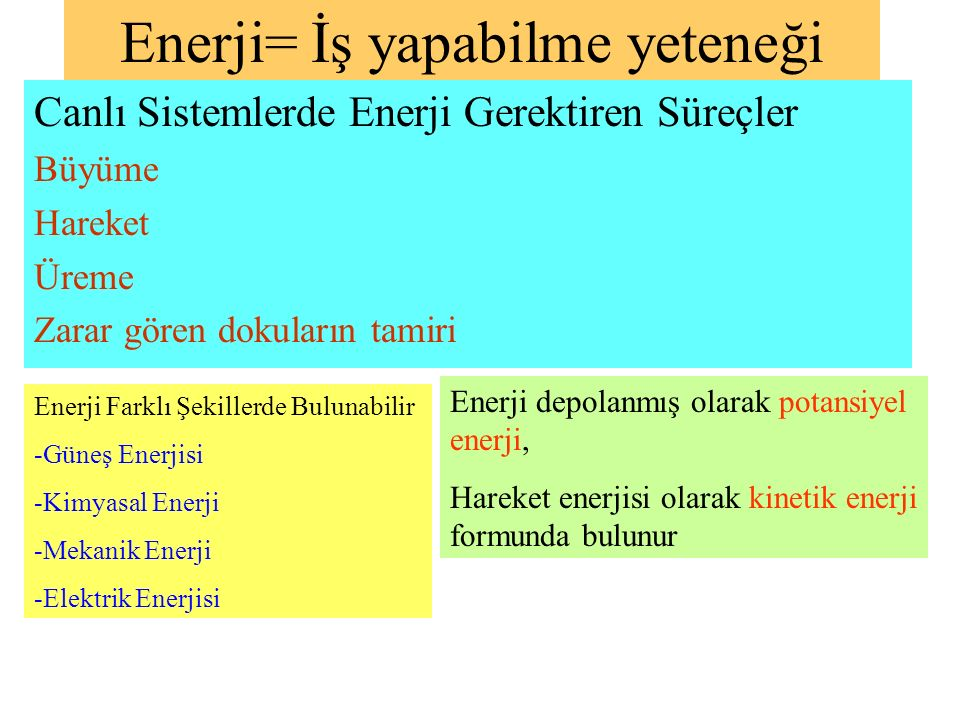 Enerji= İş yapabilme yeteneği