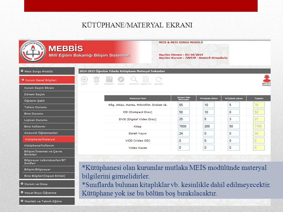 KÜTÜPHANE/MATERYAL EKRANI