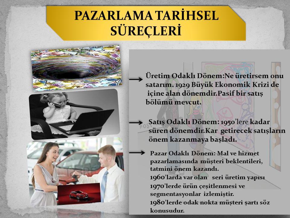 PAZARLAMA TARİHSEL SÜREÇLERİ