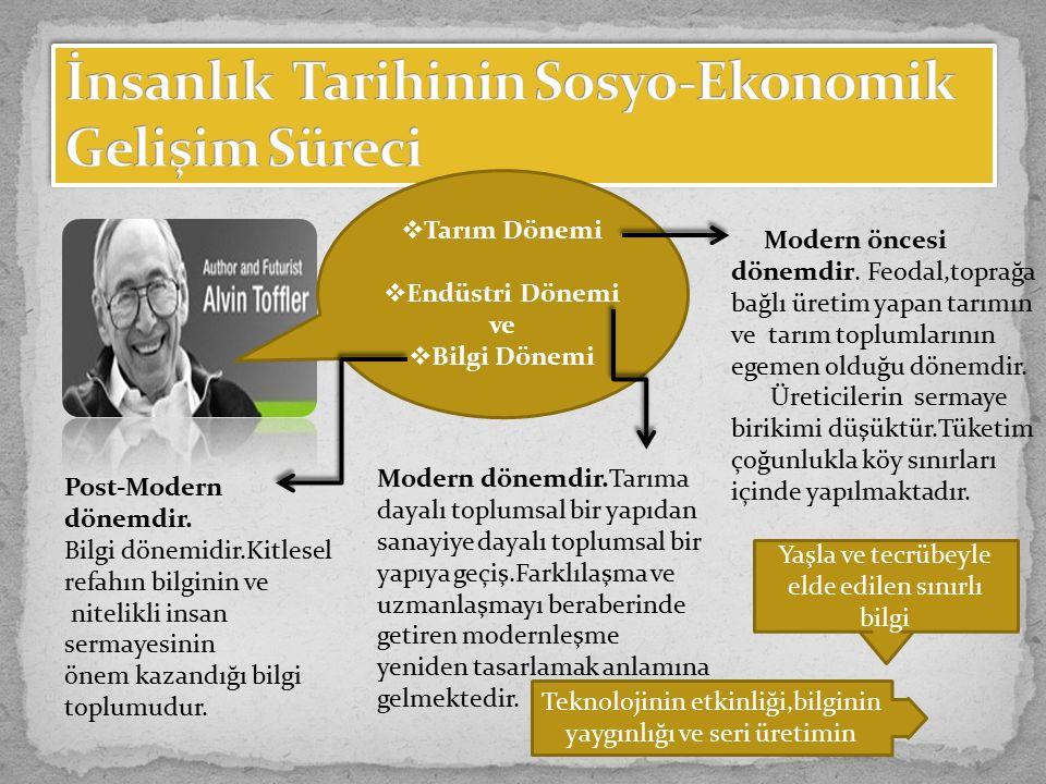 İnsanlık Tarihinin Sosyo-Ekonomik Gelişim Süreci