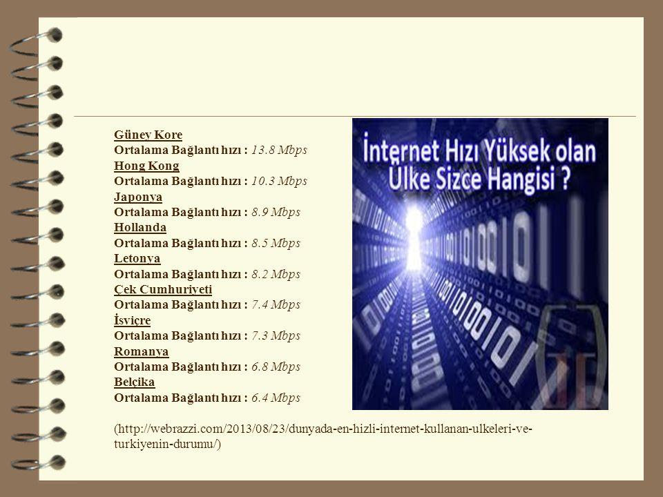 Güney Kore Ortalama Bağlantı hızı : 13.8 Mbps. Hong Kong. Ortalama Bağlantı hızı : 10.3 Mbps. Japonya.