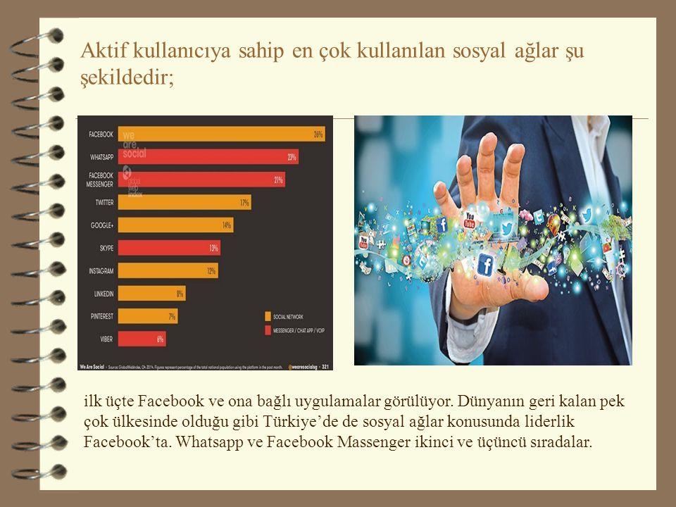 Aktif kullanıcıya sahip en çok kullanılan sosyal ağlar şu şekildedir;