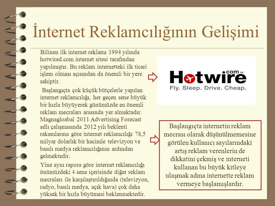 İnternet Reklamcılığının Gelişimi