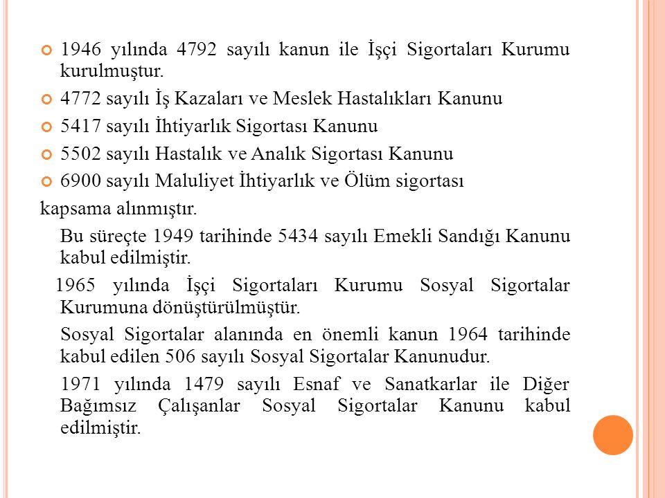 1946 yılında 4792 sayılı kanun ile İşçi Sigortaları Kurumu kurulmuştur.