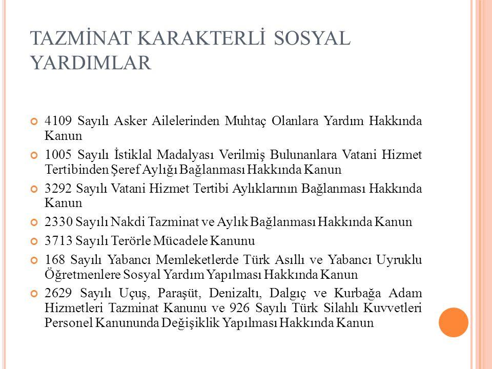 TAZMİNAT KARAKTERLİ SOSYAL YARDIMLAR