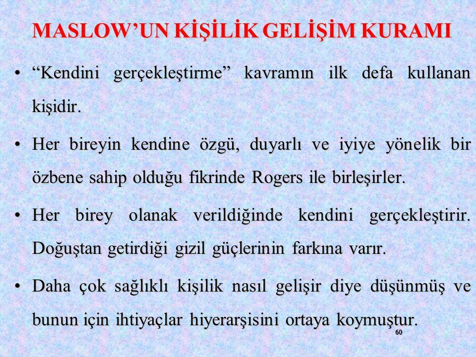 MASLOW'UN KİŞİLİK GELİŞİM KURAMI