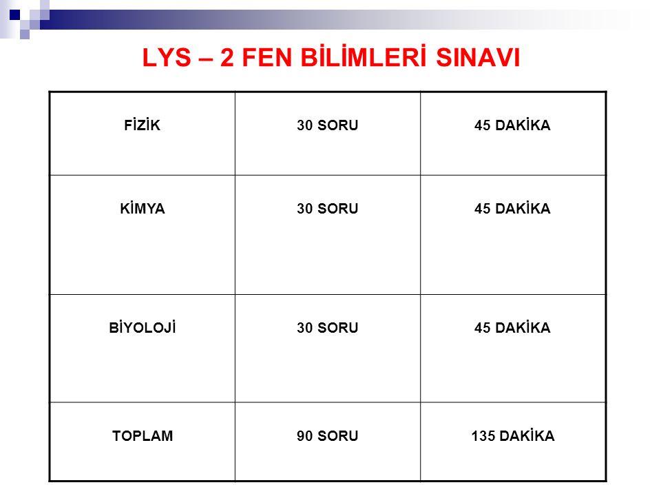 LYS – 2 FEN BİLİMLERİ SINAVI