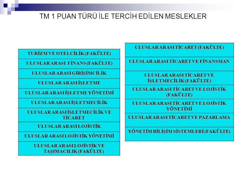 TM 1 PUAN TÜRÜ İLE TERCİH EDİLEN MESLEKLER