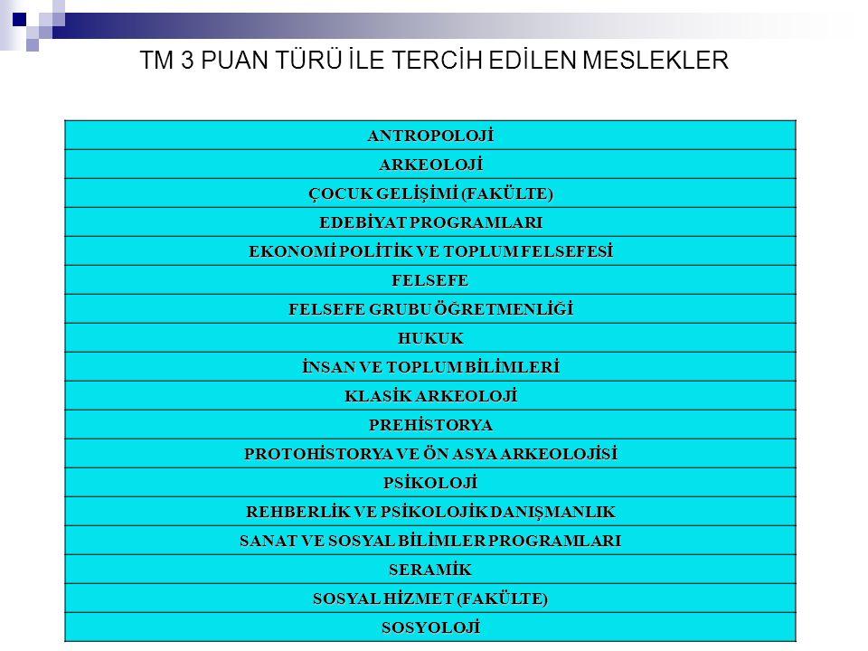 TM 3 PUAN TÜRÜ İLE TERCİH EDİLEN MESLEKLER