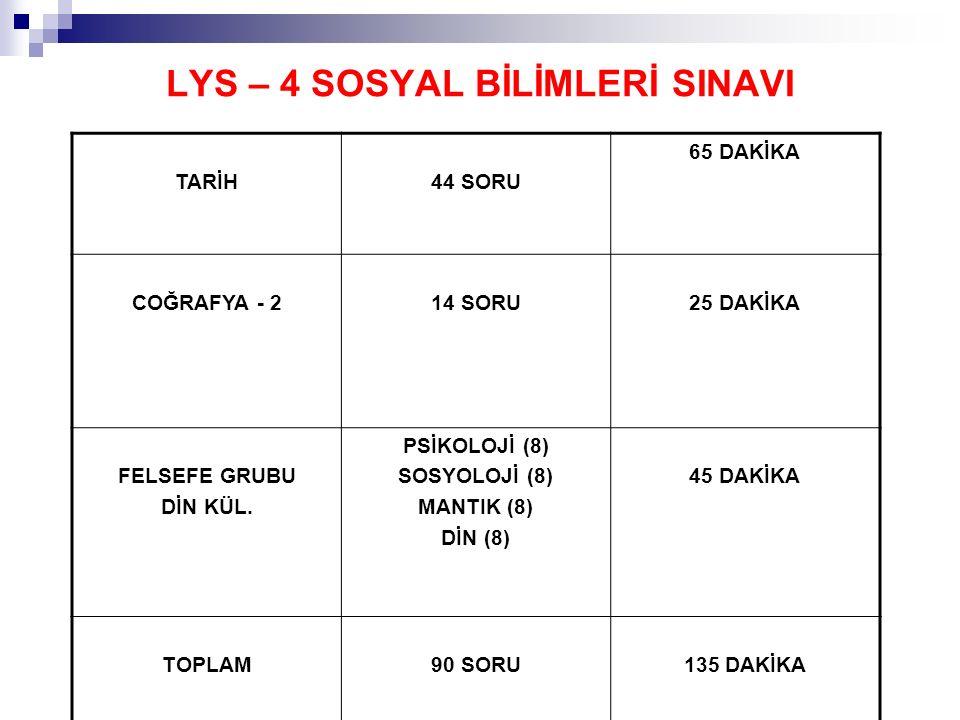 LYS – 4 SOSYAL BİLİMLERİ SINAVI