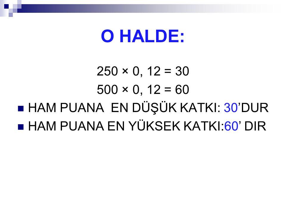 O HALDE: 250 × 0, 12 = 30. 500 × 0, 12 = 60. HAM PUANA EN DÜŞÜK KATKI: 30'DUR.
