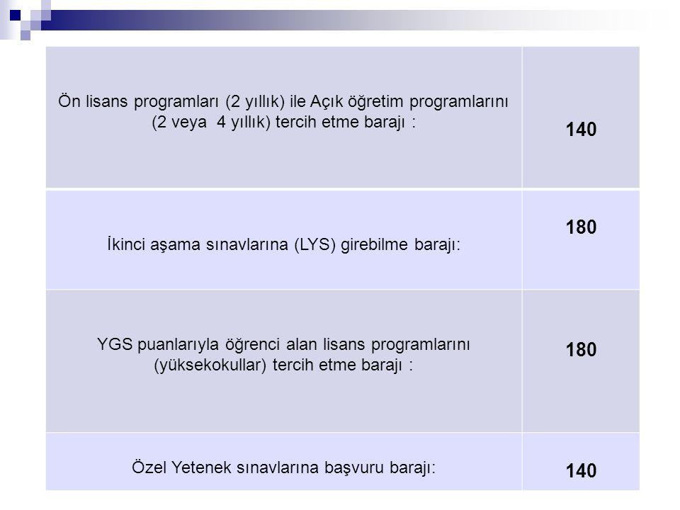 Ön lisans programları (2 yıllık) ile Açık öğretim programlarını (2 veya 4 yıllık) tercih etme barajı :