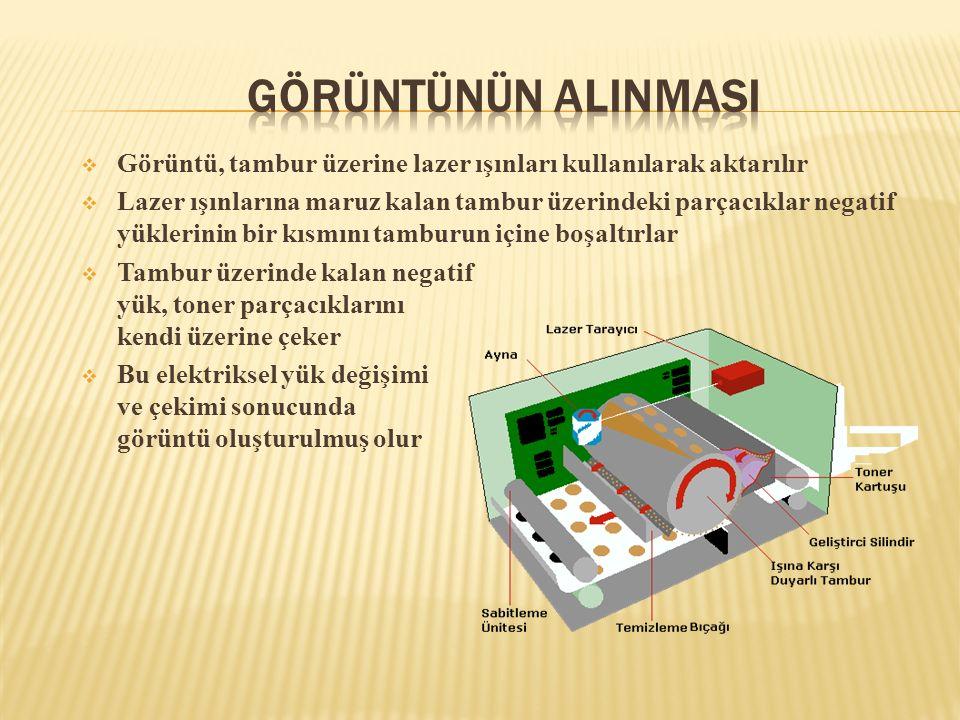 Görüntünün AlInmasI Görüntü, tambur üzerine lazer ışınları kullanılarak aktarılır.