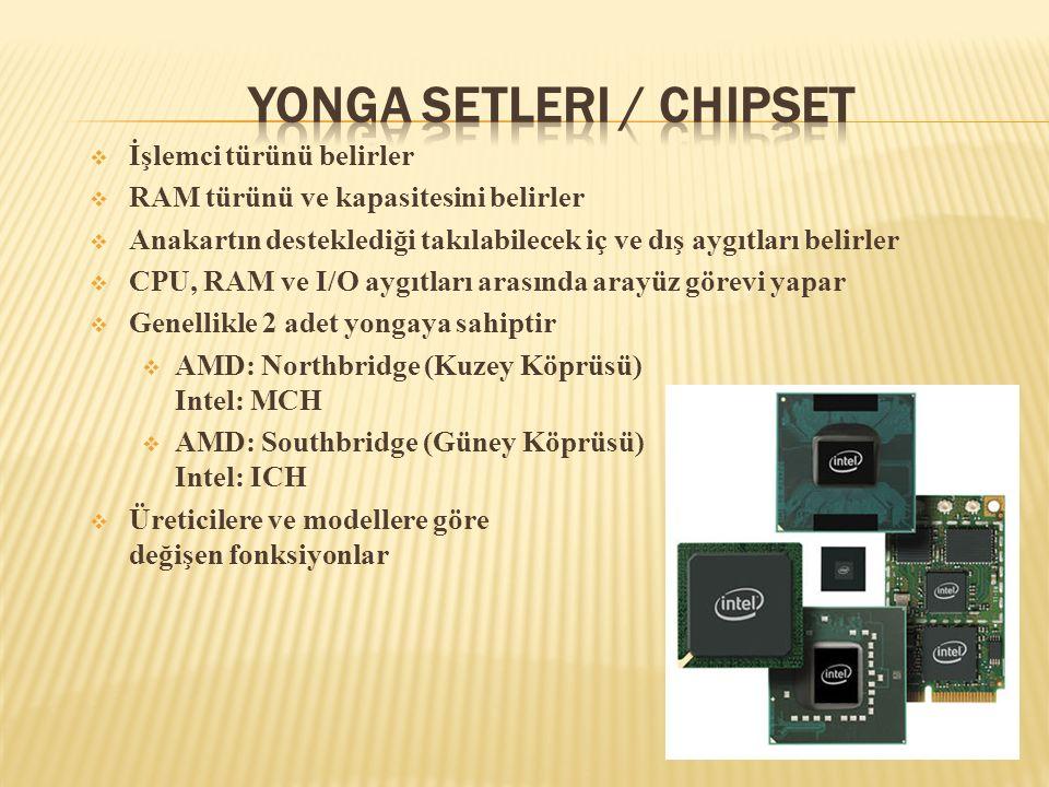 Yonga Setleri / Chipset