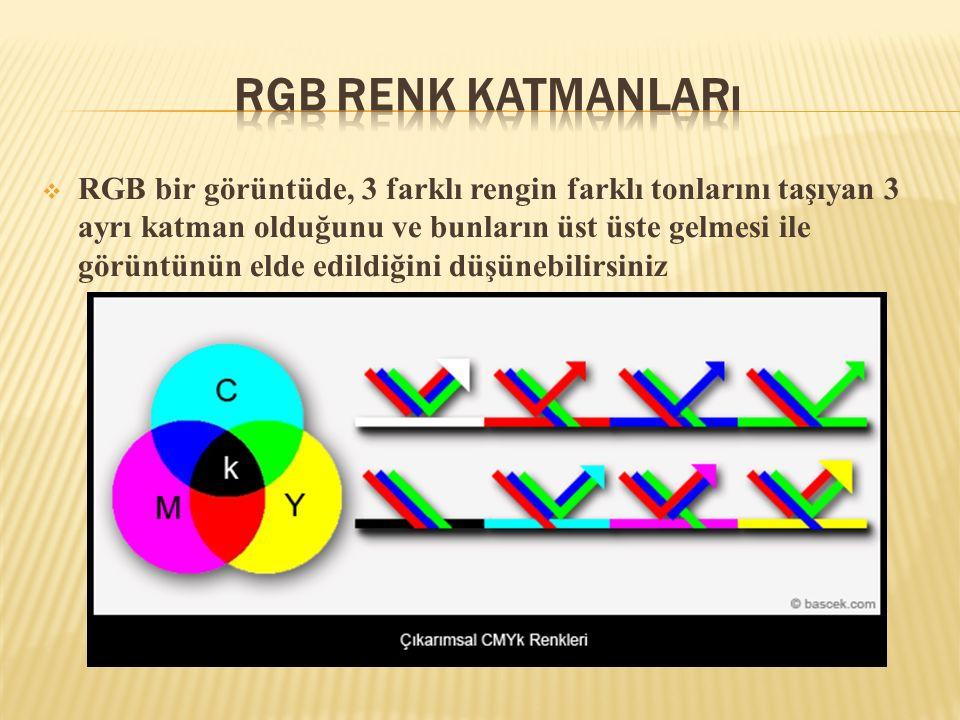 RGB Renk Katmanları