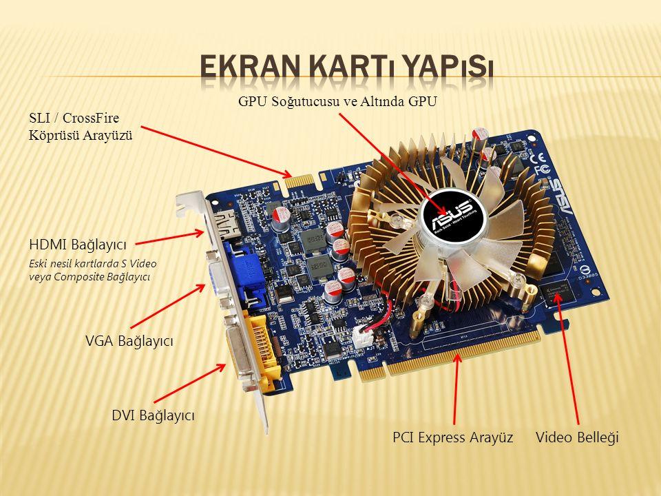 Ekran Kartı Yapısı GPU Soğutucusu ve Altında GPU