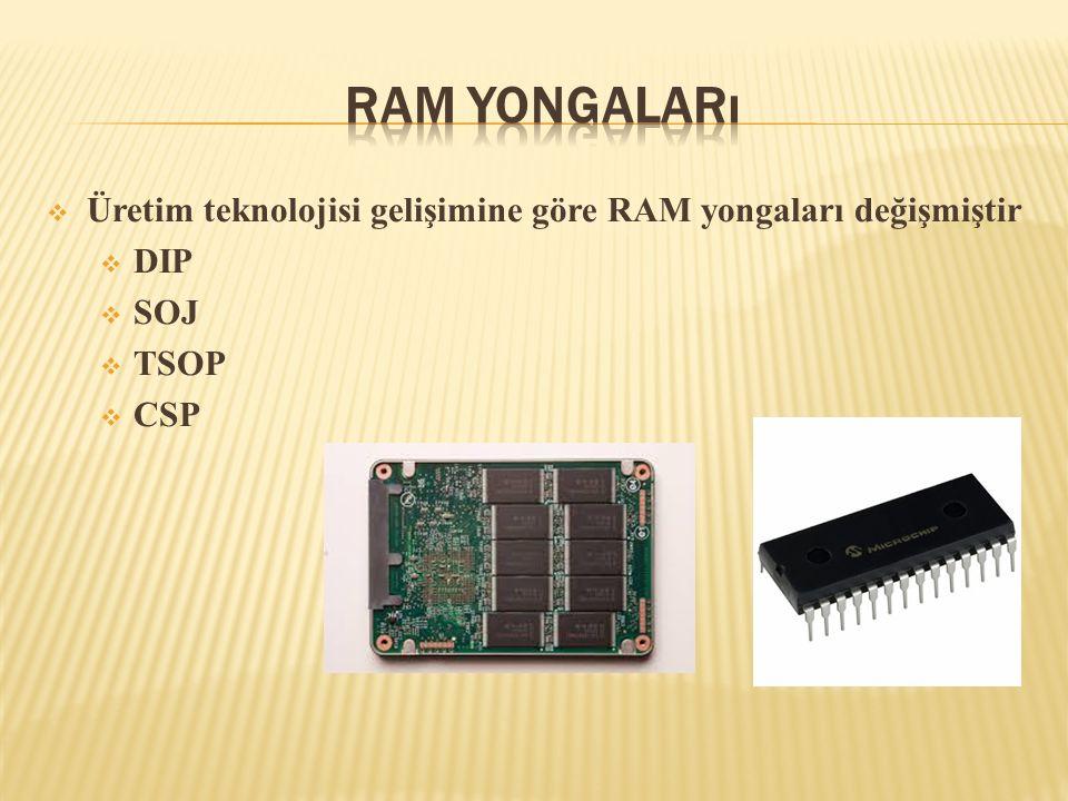 RAM Yongaları Üretim teknolojisi gelişimine göre RAM yongaları değişmiştir DIP SOJ TSOP CSP