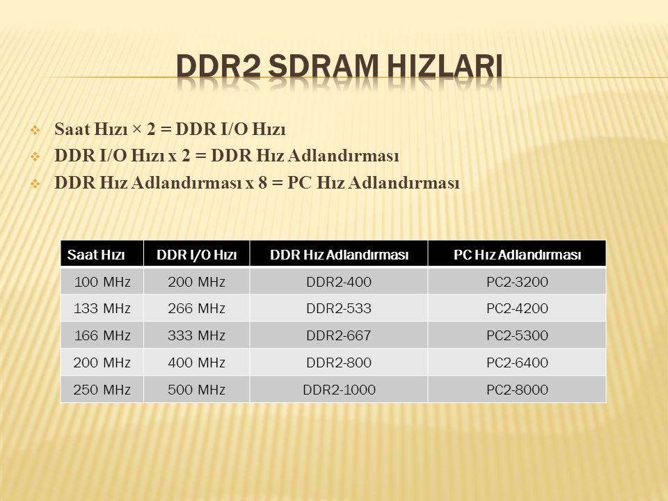 DDR2 SDRAM HIzlarI Saat Hızı × 2 = DDR I/O Hızı