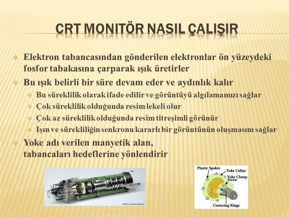 CRT Monitör NasIl ÇalIşIr