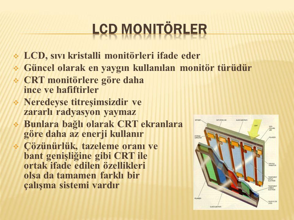 LCD Monitörler LCD, sıvı kristalli monitörleri ifade eder