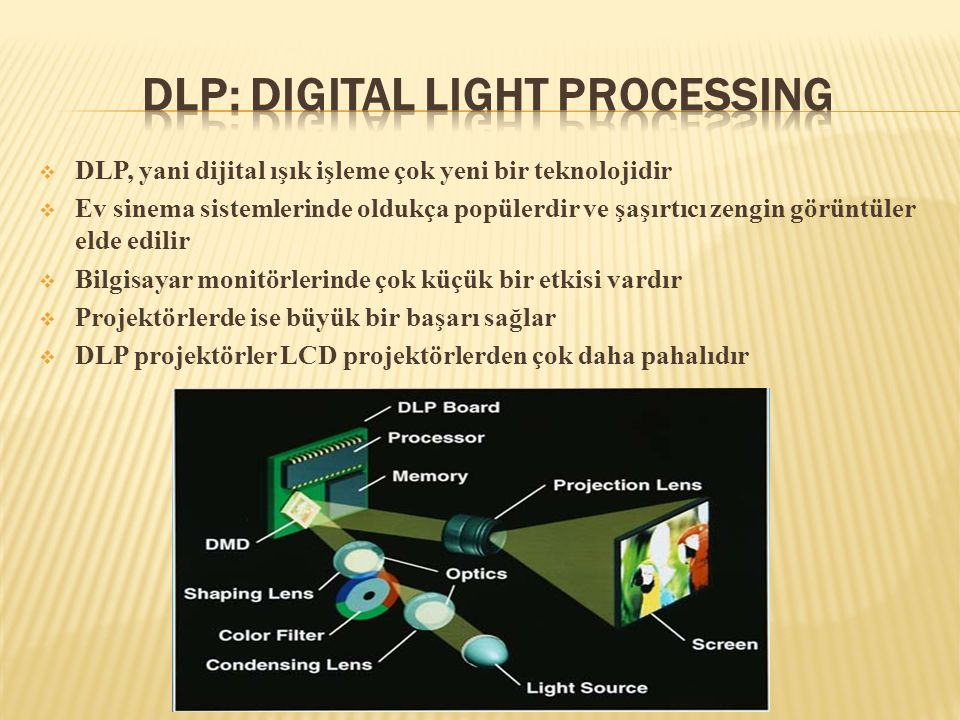 DLP: Digital Light Processing