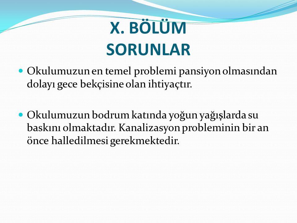 X. BÖLÜM SORUNLAR Okulumuzun en temel problemi pansiyon olmasından dolayı gece bekçisine olan ihtiyaçtır.