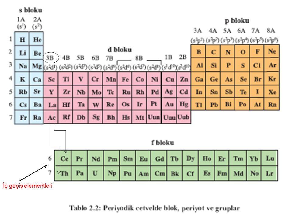 İç geçiş elementleri