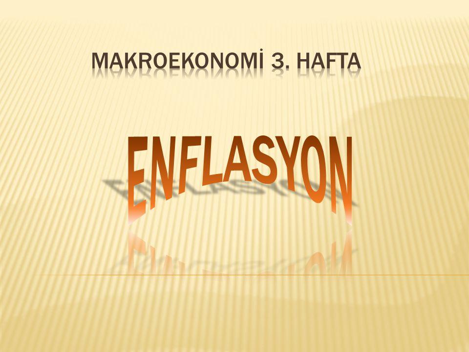 MAKROEKONOMİ 3. HAFTA ENFLASYON