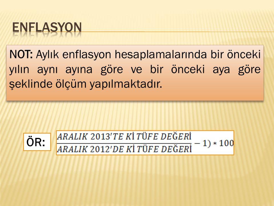 ENFLASYON NOT: Aylık enflasyon hesaplamalarında bir önceki yılın aynı ayına göre ve bir önceki aya göre şeklinde ölçüm yapılmaktadır.