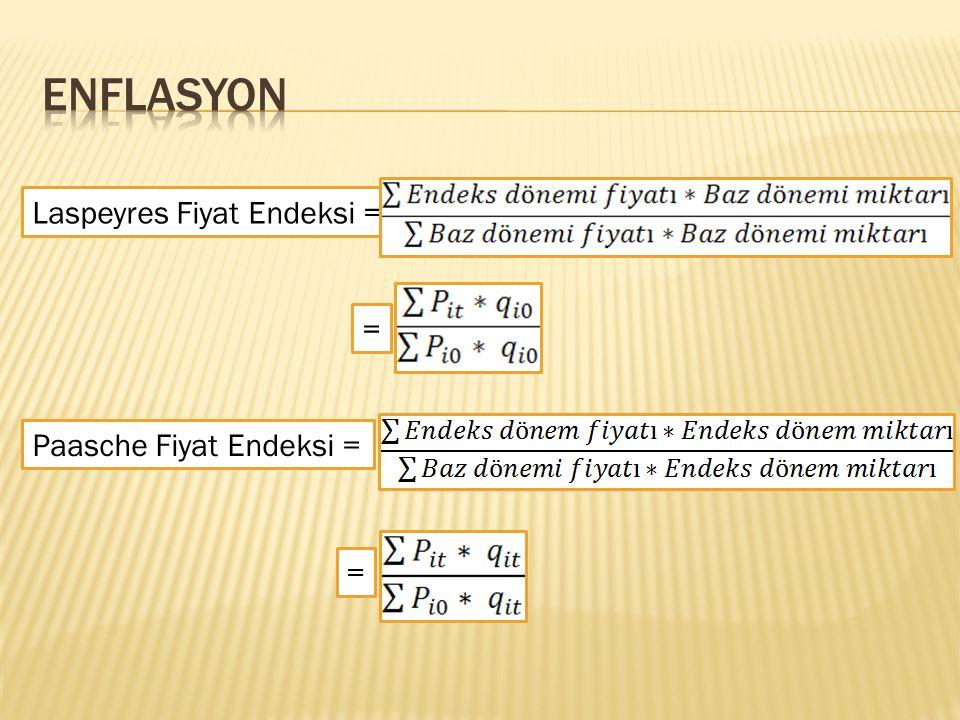 ENFLASYON Laspeyres Fiyat Endeksi = = Paasche Fiyat Endeksi = =