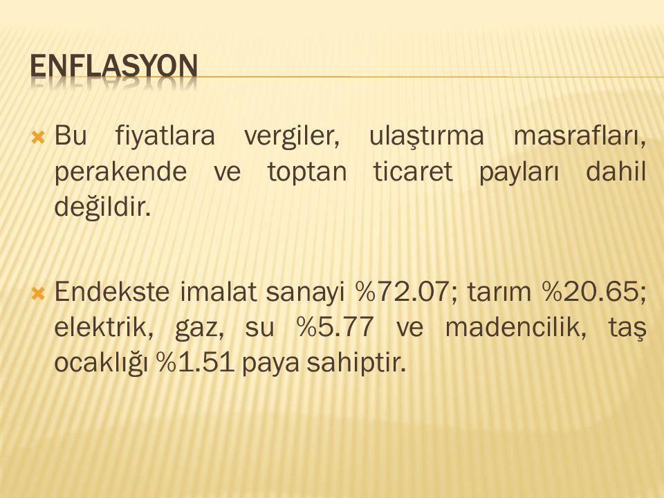 ENFLASYON Bu fiyatlara vergiler, ulaştırma masrafları, perakende ve toptan ticaret payları dahil değildir.