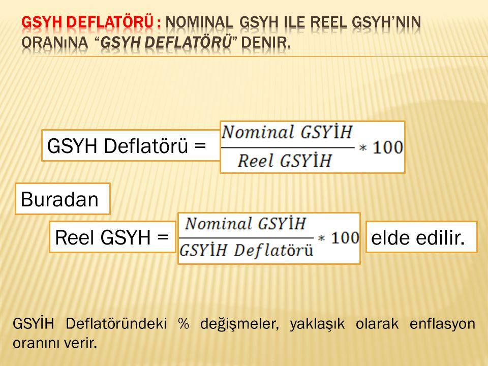 GSYH Deflatörü = Buradan Reel GSYH = elde edilir.